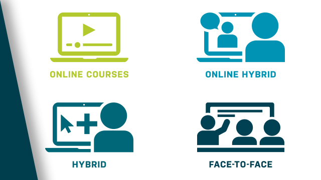 Four icons showing online, online hybrid, hybrid and face-to-face options for taking classes